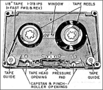 The anatomy of the Compact Cassette Tape